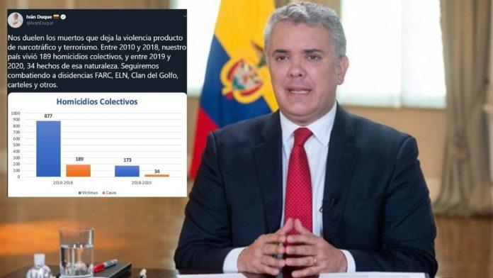El presidente Duque presenta gráficas erradas de las masacres ocurridas en Colombia
