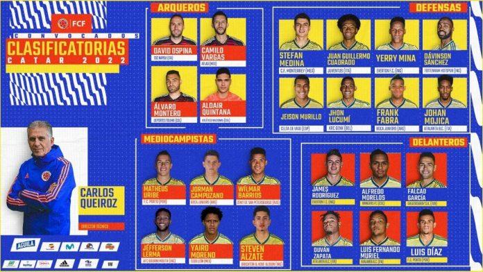 Listado oficial de la primera convocatoria de la selección Colombia en sus primeros partidos rumbo a Qatar 2022