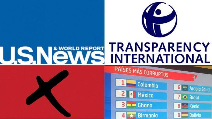 Colombia el país más corrupto del mundo