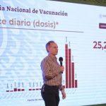 Estrategia de vacunación de México