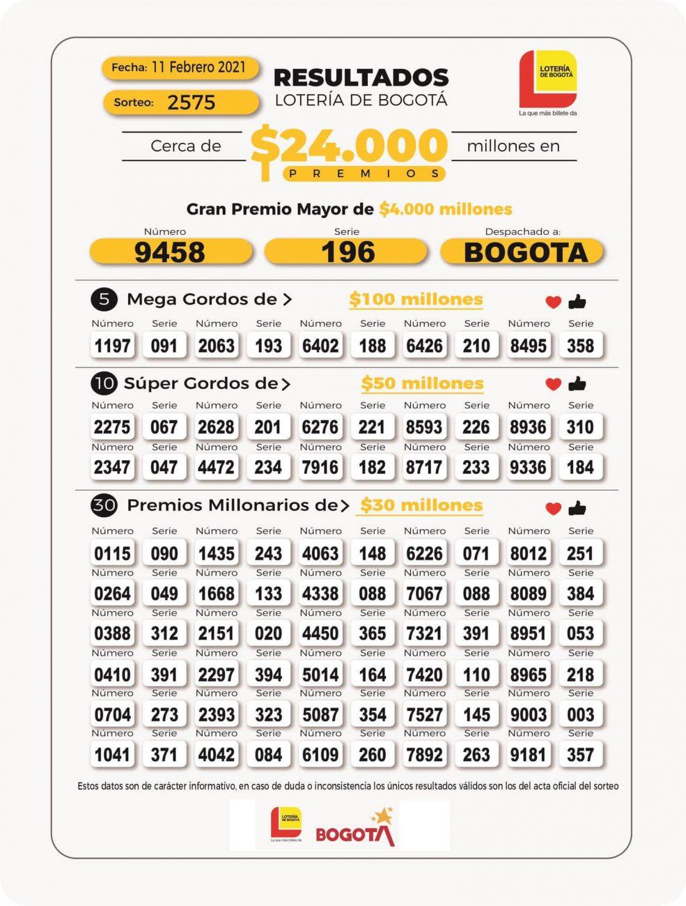 Lotería de Bogotá resultados 11 de febrero 2021