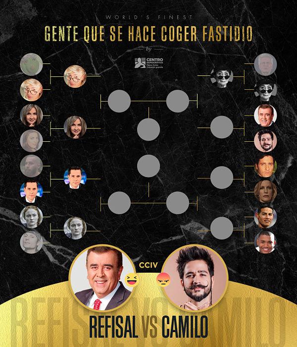 Refisal vs Camilo