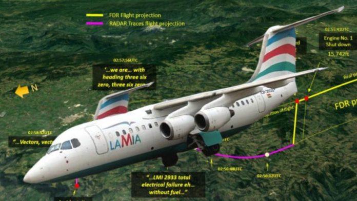 La verdad del accidente aéreo del Chapecoense