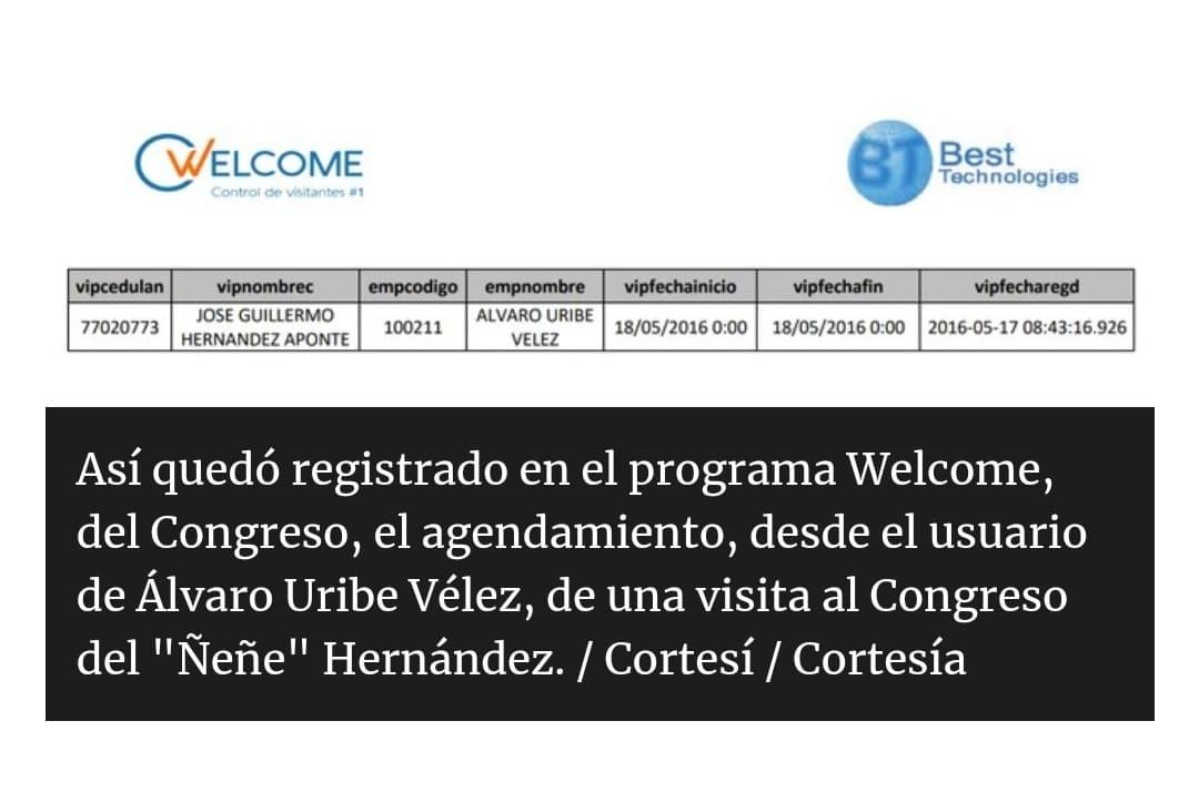 Registro del agendamiento de Ñeñe Hernández a la oficina de Álvaro Uribe