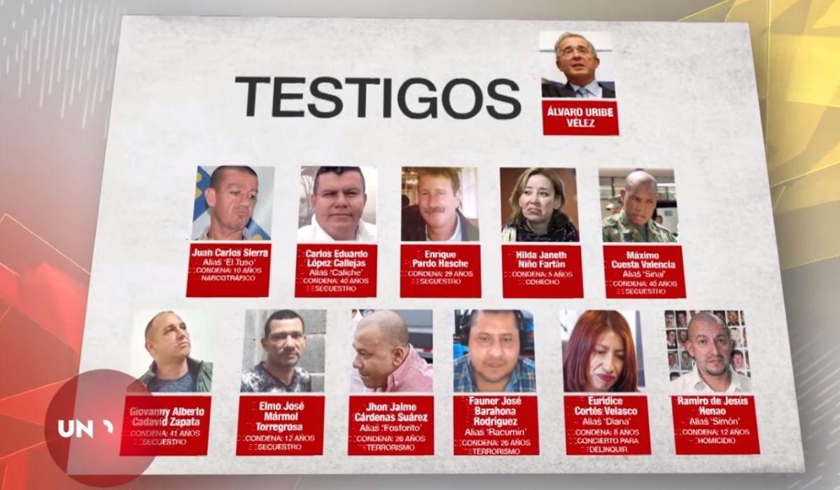 Once testigos llamados al proceso por la defensa de Álvaro Uribe Foto Noticias Uno