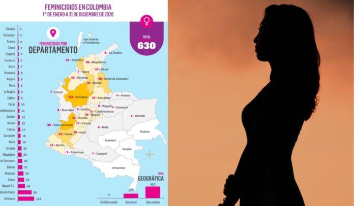 feminicidios Colombia