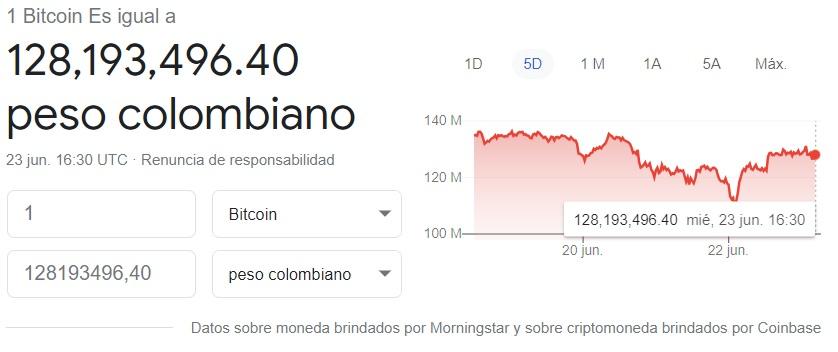 1 bitcoin en pesos colombianos