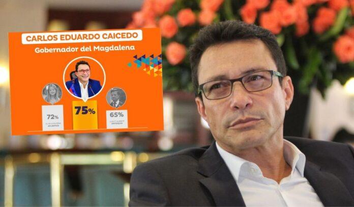 Carlos Caicedo es el gobernador con más favorabilidad del país