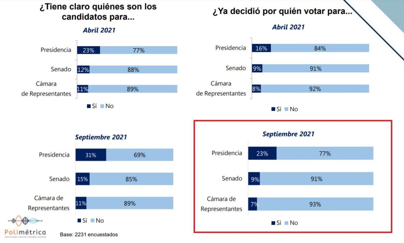 Fuente: Cifras y Conceptos.
